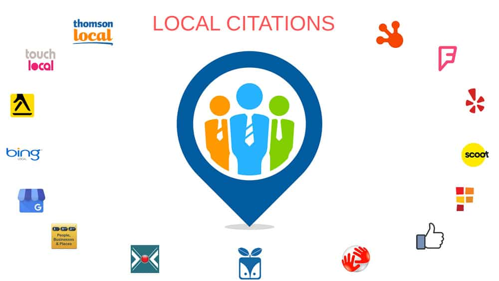 local citations management